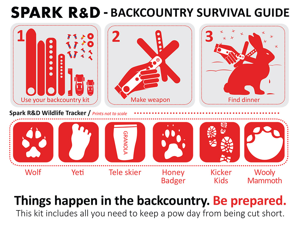 Backcountry-Kit