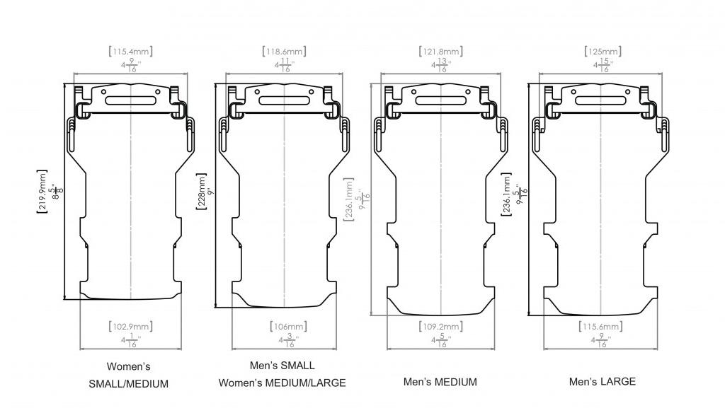 Surge-Baseplate-Sizes-1024x584-v2