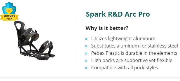 Arc Pro Review Image